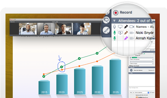 Example of screenshare with GoToMeeting